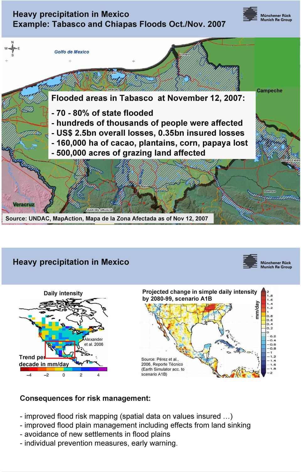 35bn insured losses - 160,000 ha of cacao, plantains, corn, papaya lost - 500,000 acres of grazing land affected Source: UNDAC, MapAction, Mapa de la Zona Afectada as of Nov 12, 2007 Heavy
