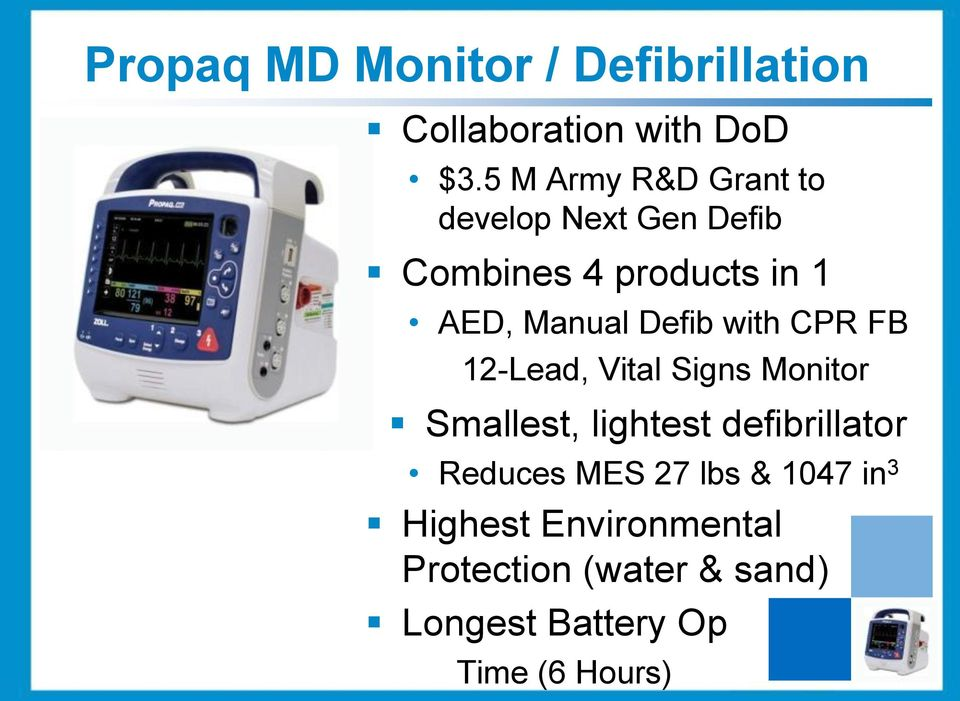 Defib with CPR FB 12-Lead, Vital Signs Monitor Smallest, lightest defibrillator
