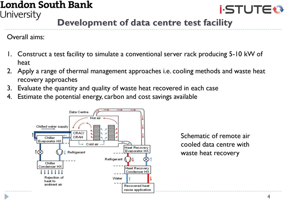 Apply a range of thermal management approaches i.e. cooling methods and waste heat recovery approaches 3.