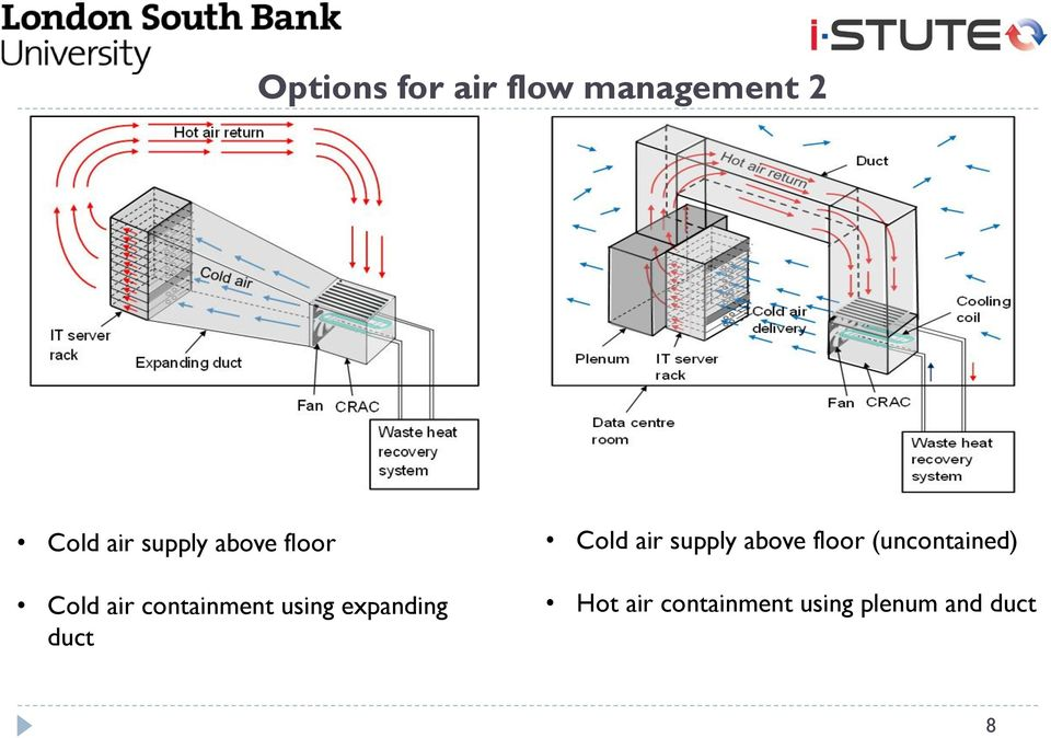 expanding duct Cold air supply above floor