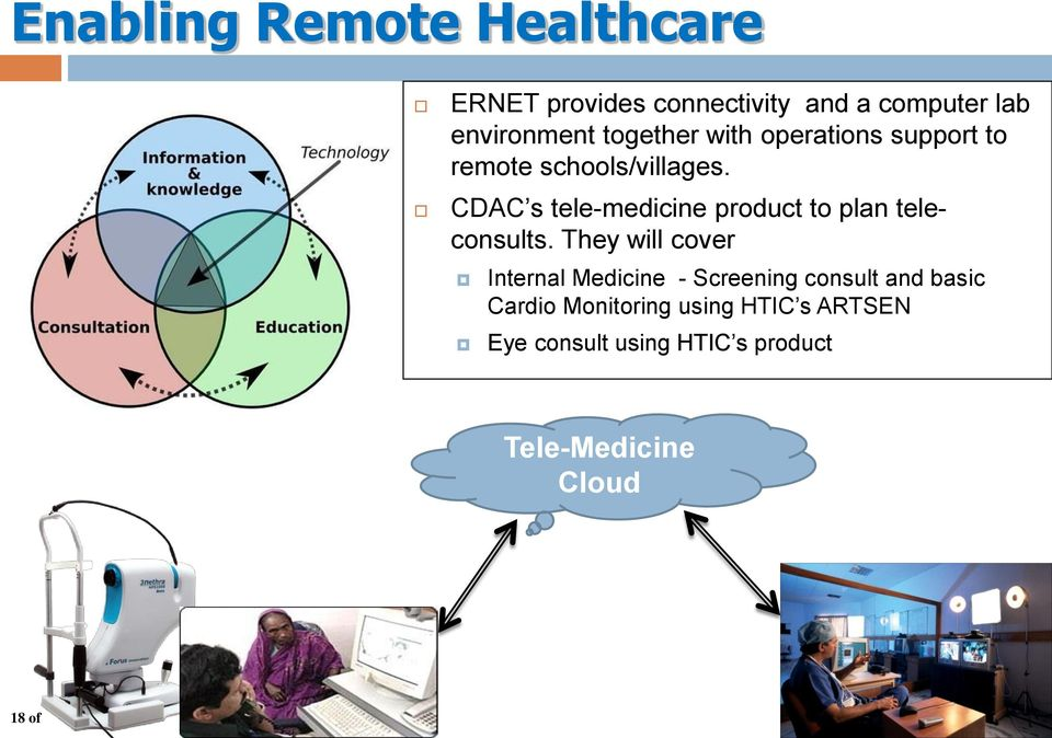 CDAC s tele-medicine product to plan teleconsults.