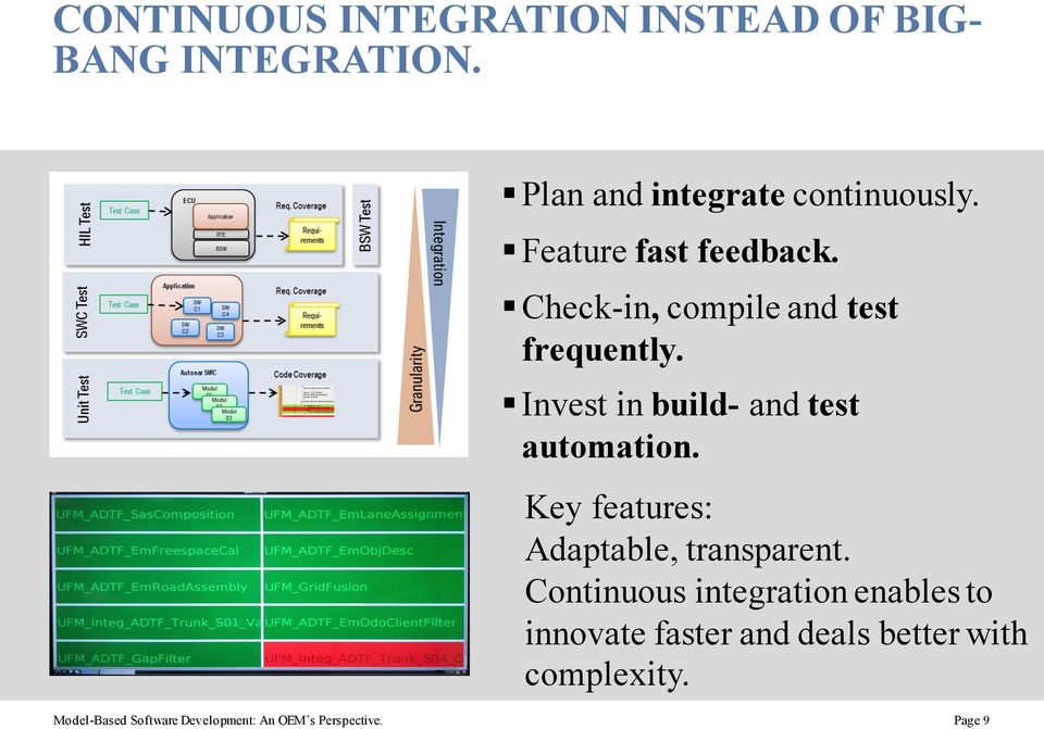 Invest in build- and test automation. Key features: Adaptable, transparent.