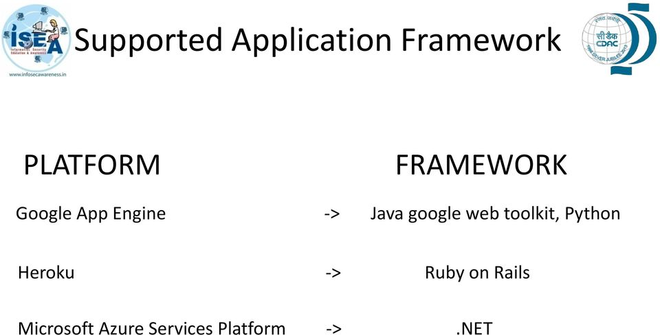 google web toolkit, Python Heroku -> Ruby