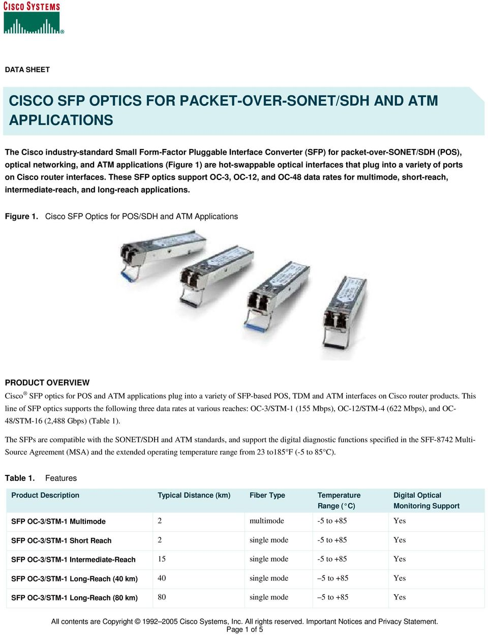 These SFP optics support OC-3, OC-12, and OC-48 data rates for multimode, short-reach, intermediate-reach, and long-reach applications. Figure 1.
