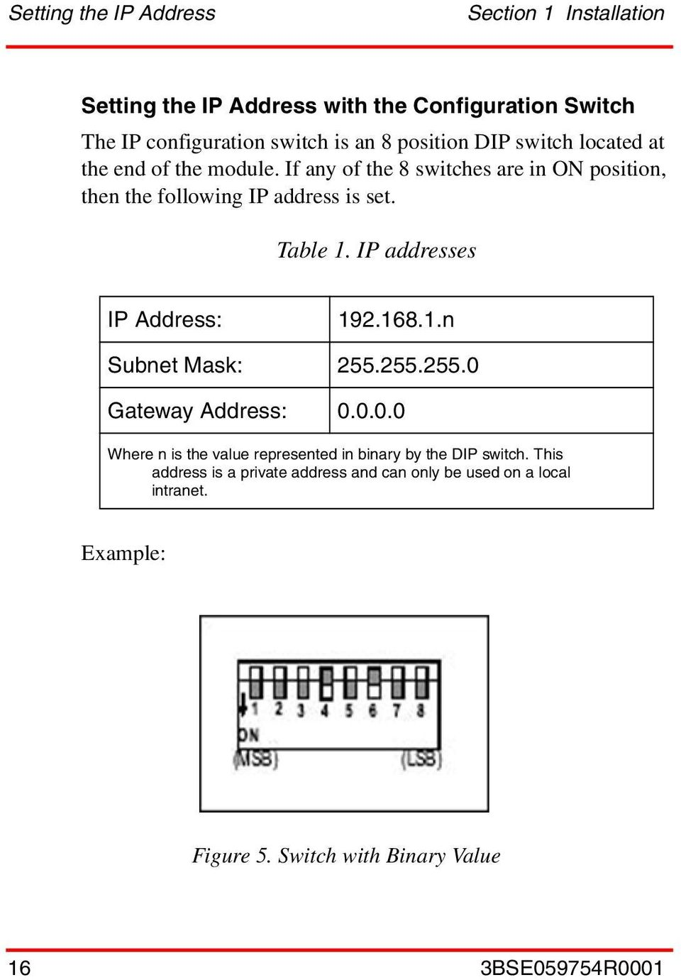 Table 1. IP addresses IP Address: 192.168.1.n Subnet Mask: 255.255.255.0 Gateway Address: 0.0.0.0 Where n is the value represented in binary by the DIP switch.