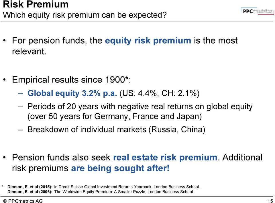 1%) Periods of 20 years with negative real returns on global equity (over 50 years for Germany, France and Japan) Breakdown of individual markets (Russia, China)