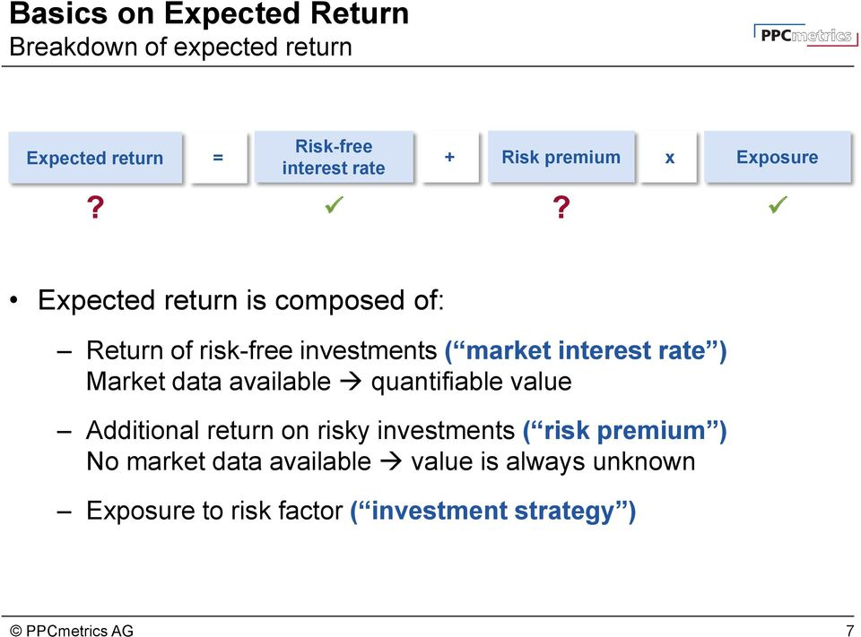 Expected return is composed of: Return of risk-free investments ( market interest rate ) Market data