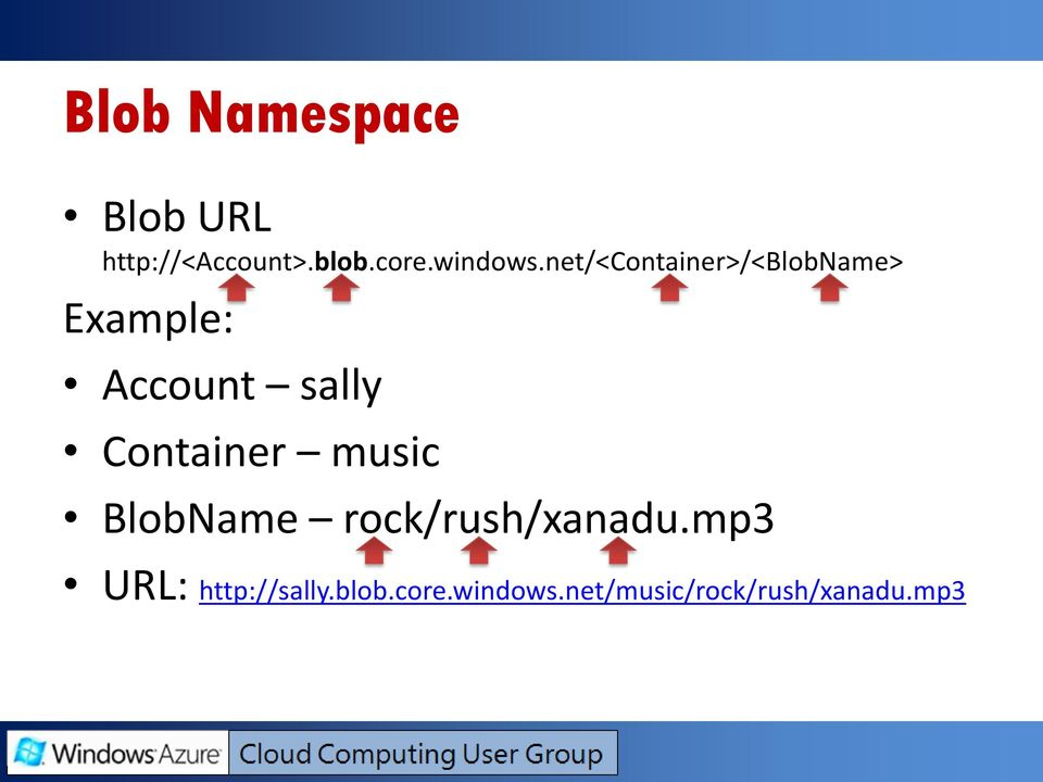 net/<container>/<blobname> Example: Account sally