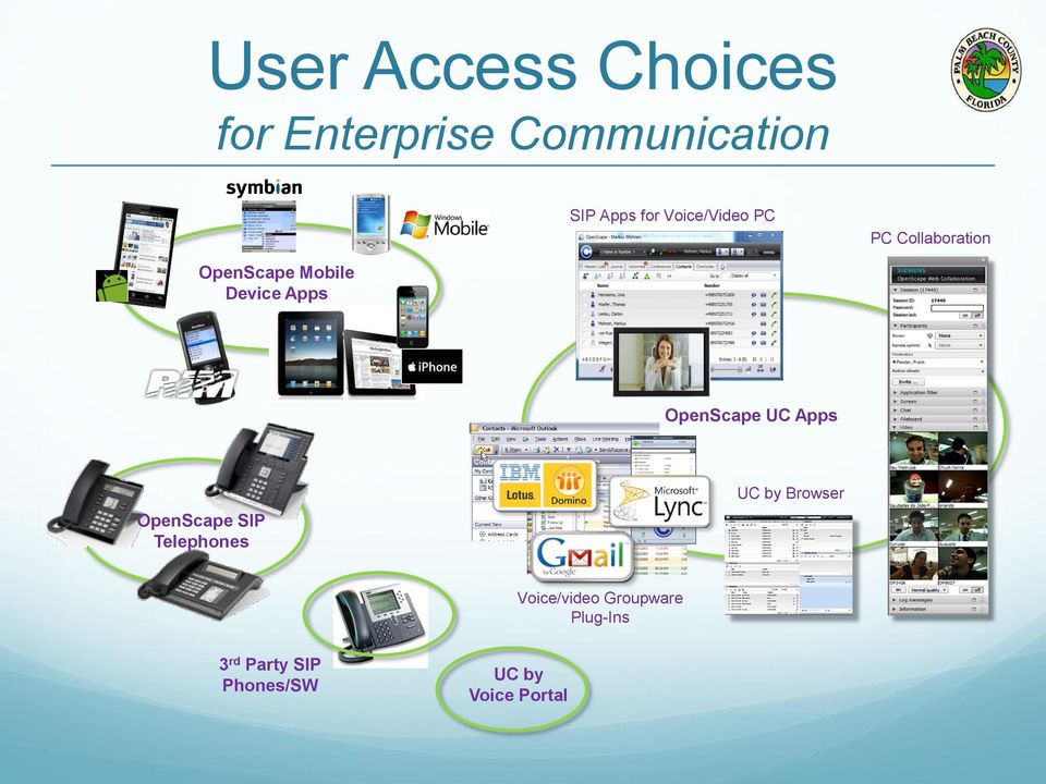 OpenScape UC Apps OpenScape SIP Telephones UC by Browser