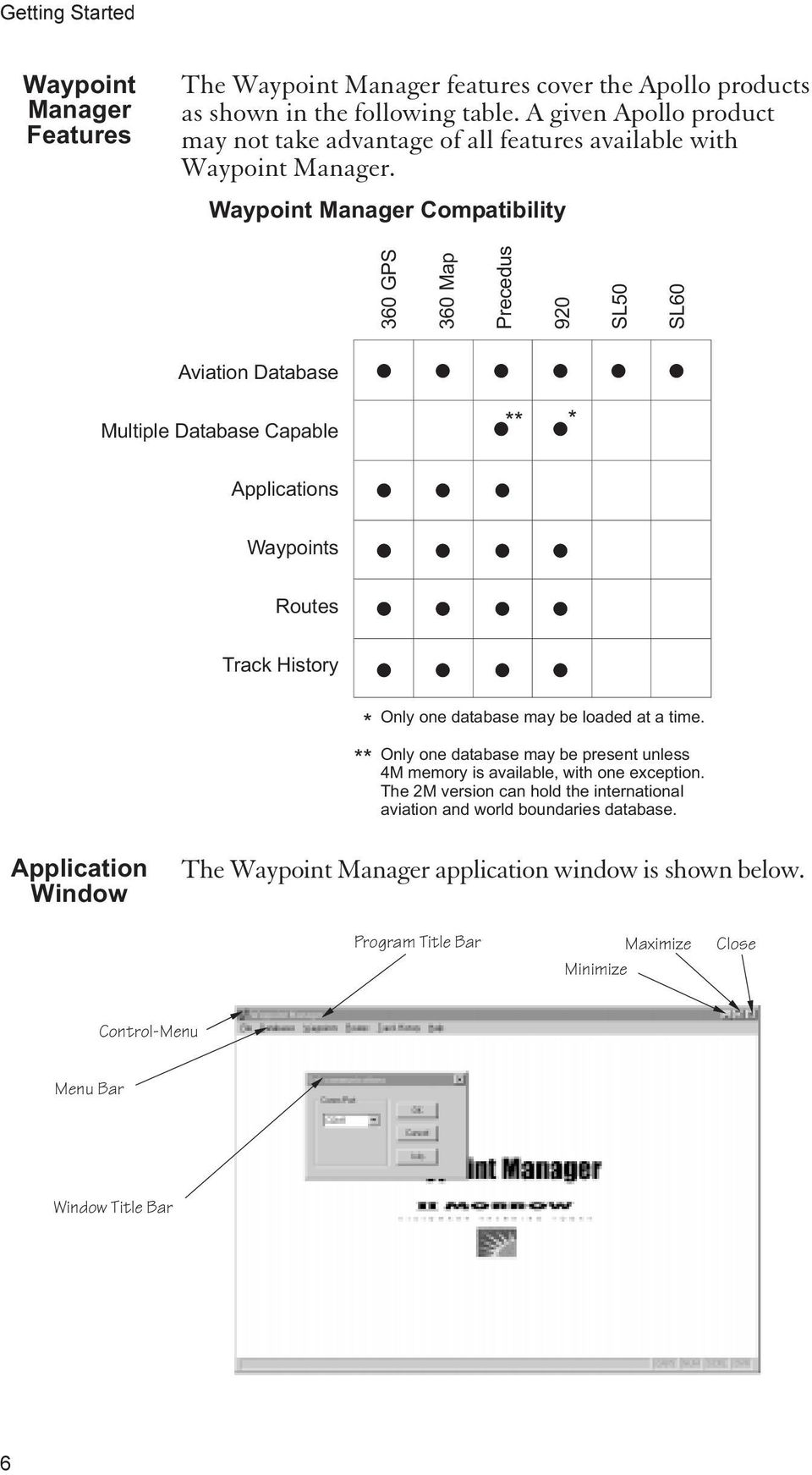 Waypoint Manager Compatibility 360 GPS 360 Map Precedus 920 SL50 SL60 Aviation Database Multiple Database Capable ** * Applications Waypoints Routes Track History * ** Only one database may