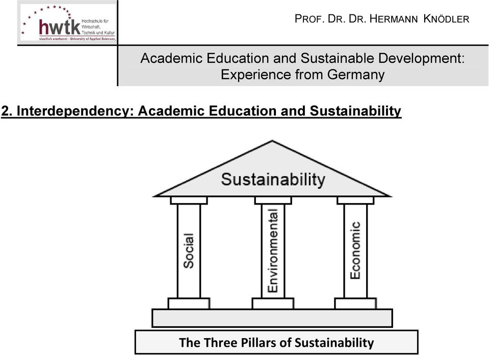 Sustainability The