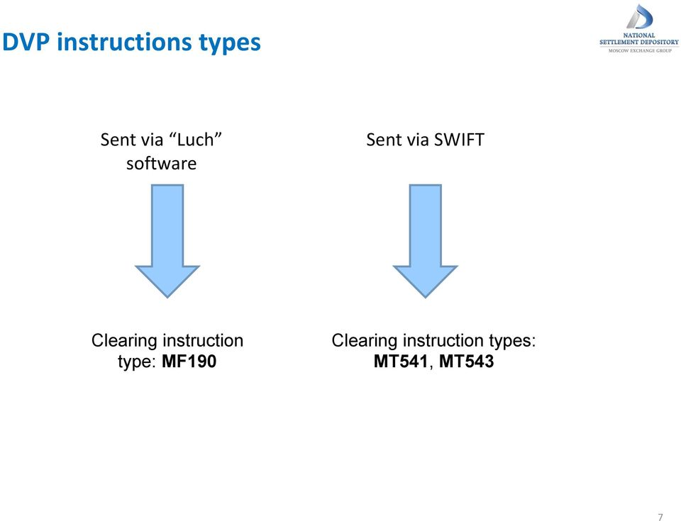 Clearing instruction type: MF190