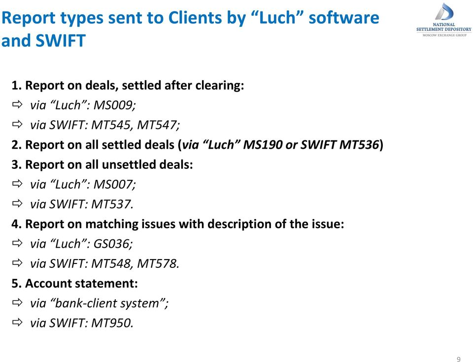 Report on all settled deals (via Luch MS190 or SWIFT MT56).