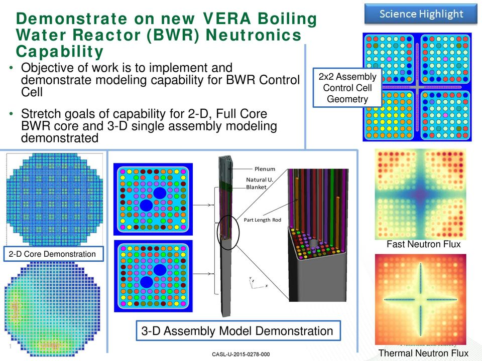 core and 3-D single assembly modeling demonstrated 2x2 Assembly Control Cell Geometry Plenum Natural U.