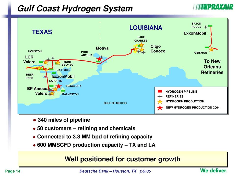 REFINERIES GULF OF MEXICO HYDROGEN PRODUCTION NEW HYDROGEN PRODUCTION 2004 340 miles of pipeline 50 customers refining and chemicals