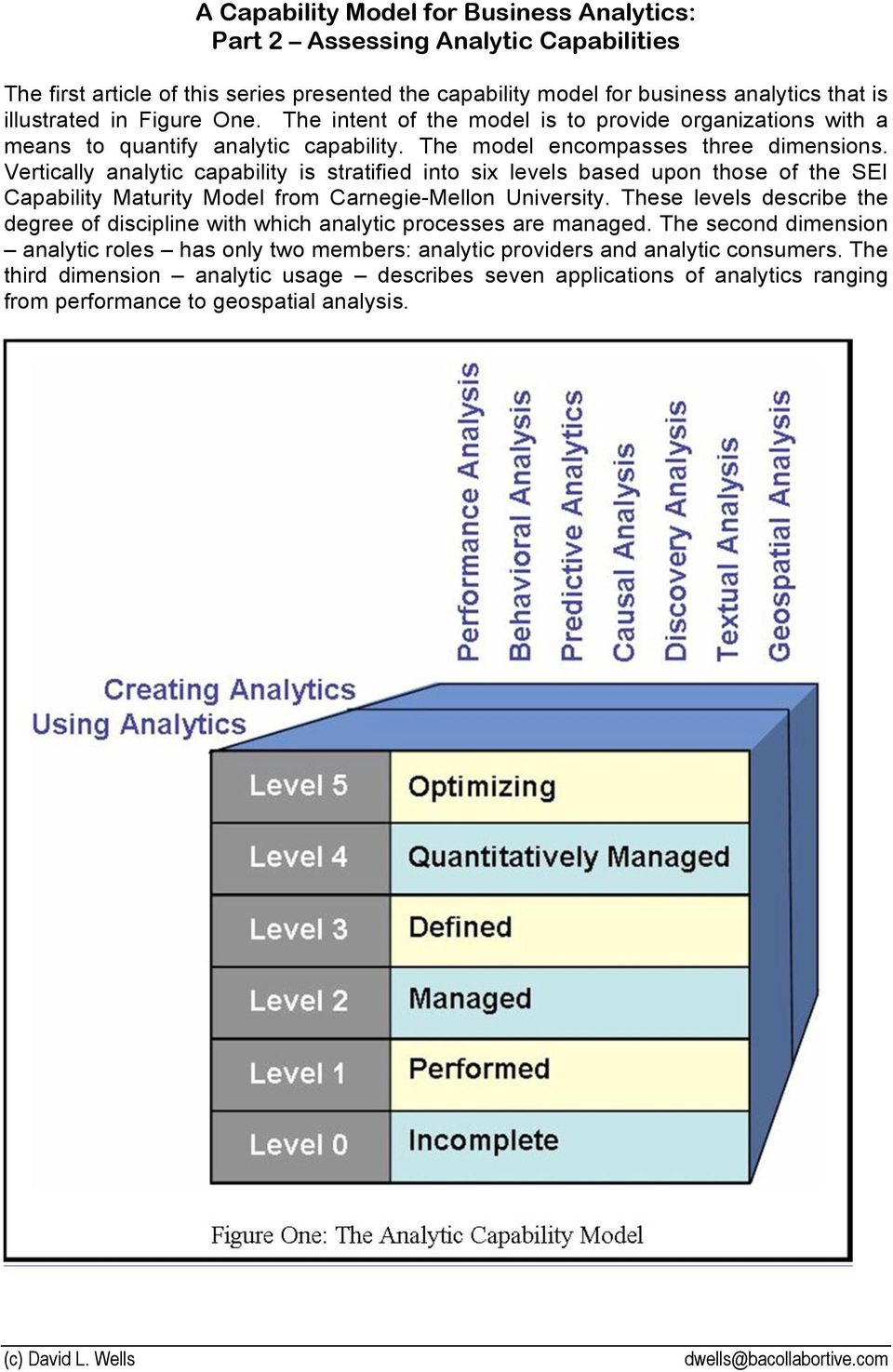 Vertically analytic capability is stratified into six levels based upon those of the SEI Capability Maturity Model from Carnegie-Mellon University.