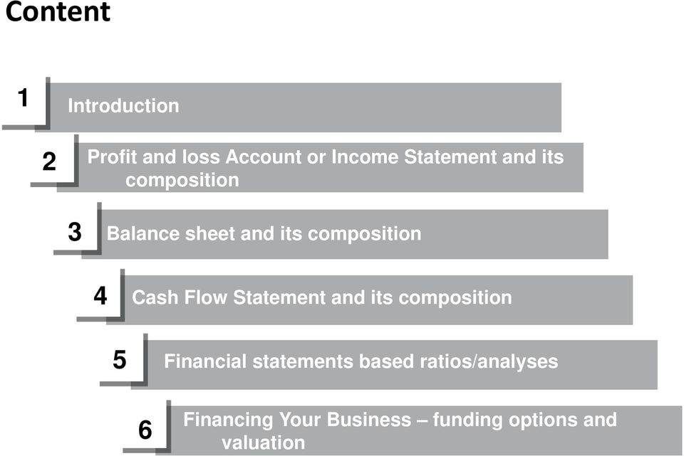 4 Cash Flow Statement and its composition 5 Financial statements