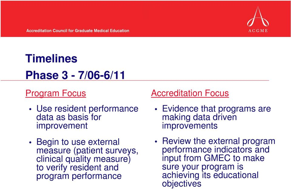 Accreditation Focus Evidence that programs are making data driven improvements Review the external program
