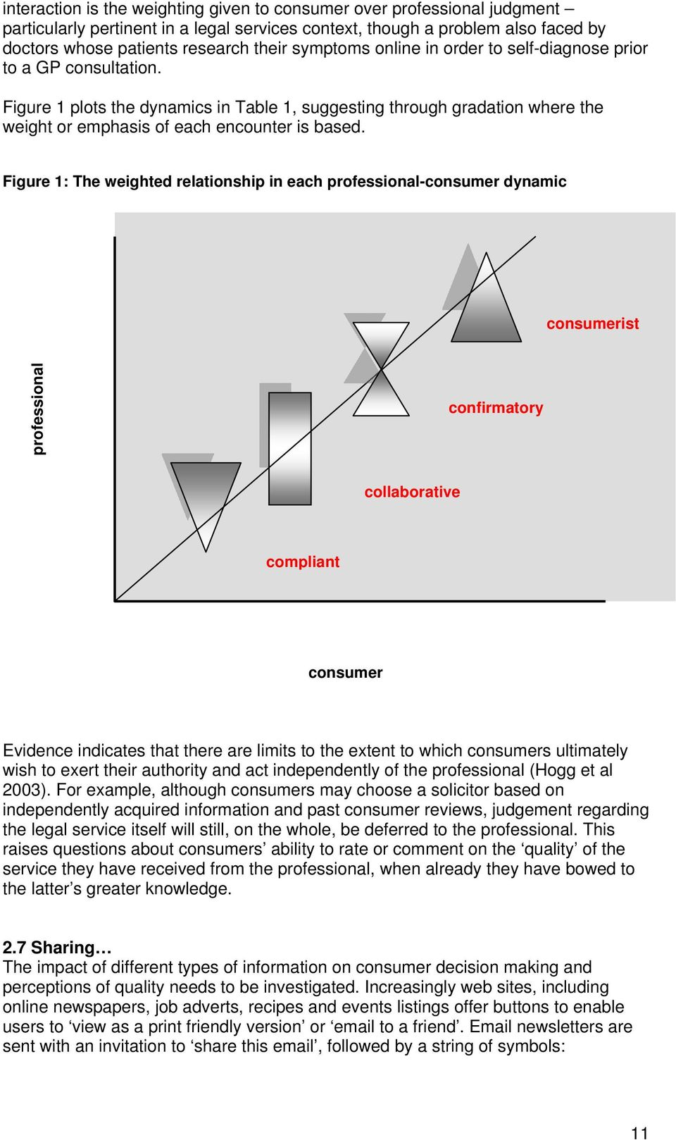 Figure 1: The weighted relationship in each professional-consumer dynamic consumerist professional confirmatory collaborative compliant consumer Evidence indicates that there are limits to the extent