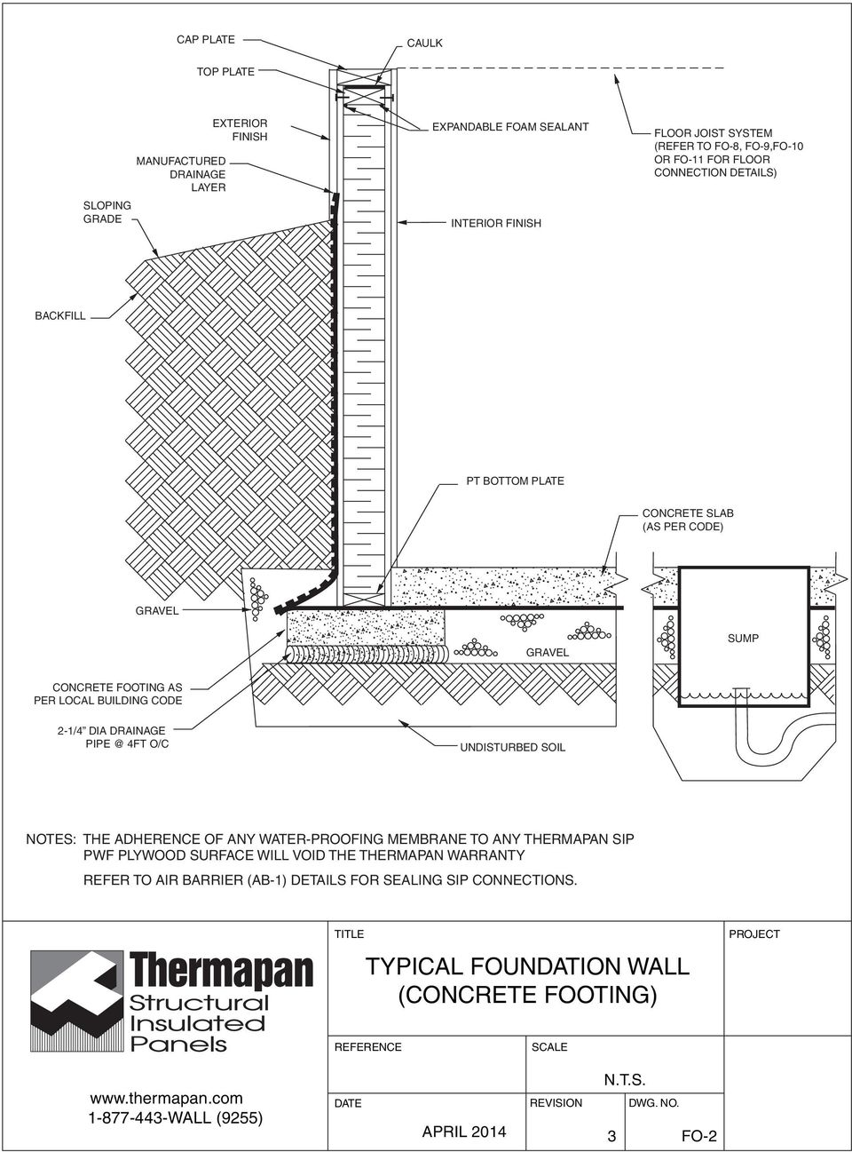 BUILDING CODE 2-1/4 DIA DRAINAGE PIPE @ 4FT O/C UNDISTURBED SOIL NOTES: THE ADHERENCE OF ANY WATER-PROOFING MEMBRANE TO ANY THERMAPAN SIP PWF PLYWOOD SURFACE