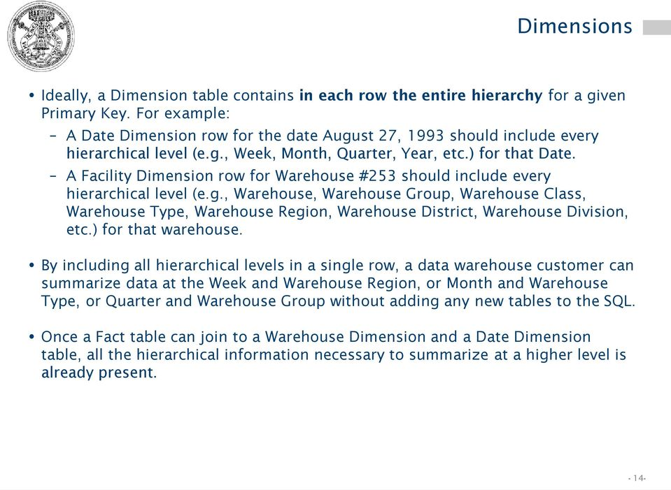 A Facility Dimension row for Warehouse #253 should include every hierarchical level (e.g.