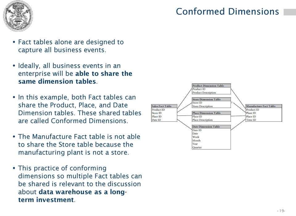 In this example, both Fact tables can share the Product, Place, and Date Dimension tables. These shared tables are called Conformed Dimensions.
