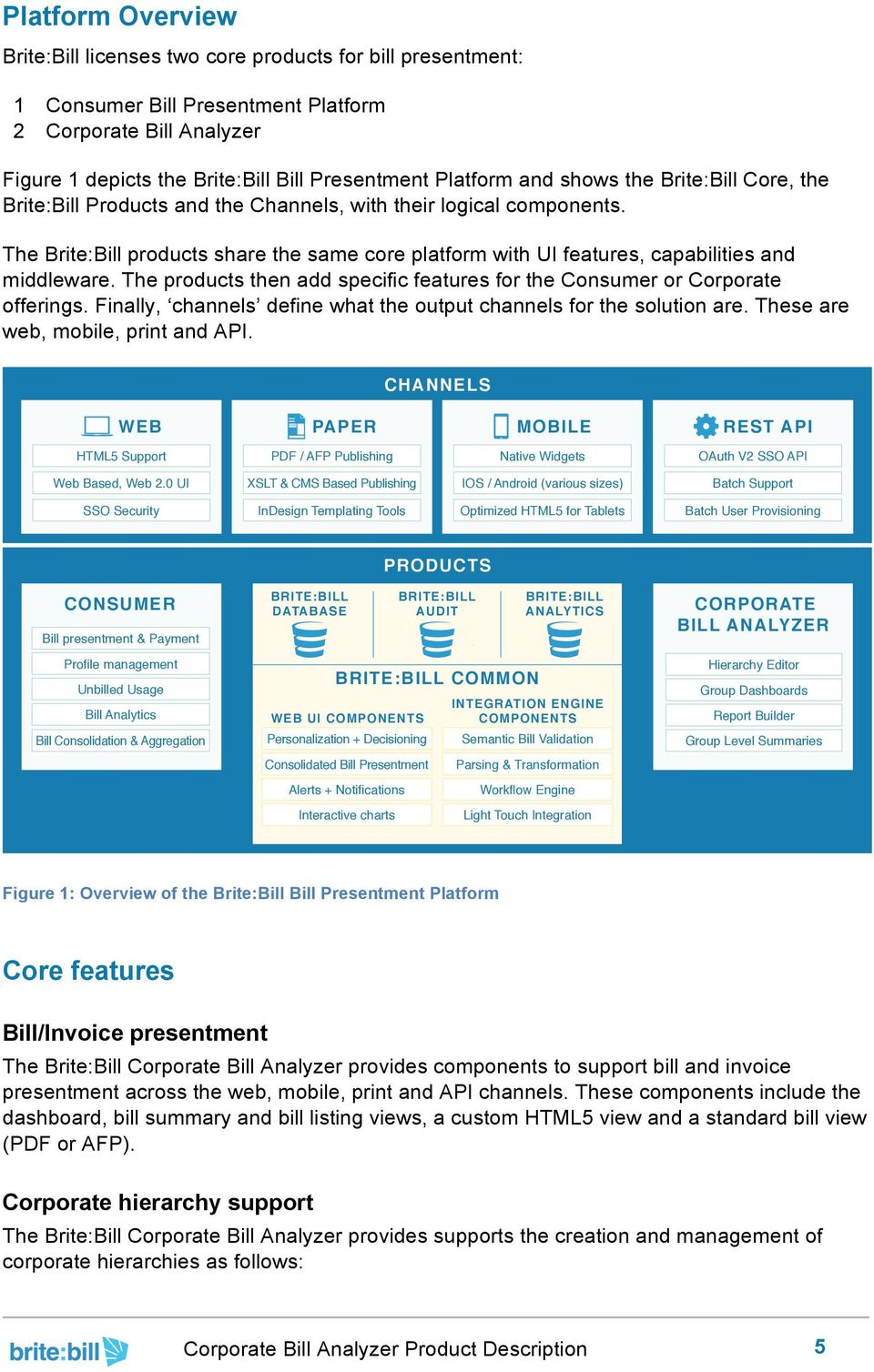 The Brite:Bill products share the same core platform with UI features, capabilities and middleware. The products then add specific features for the Consumer or Corporate offerings.