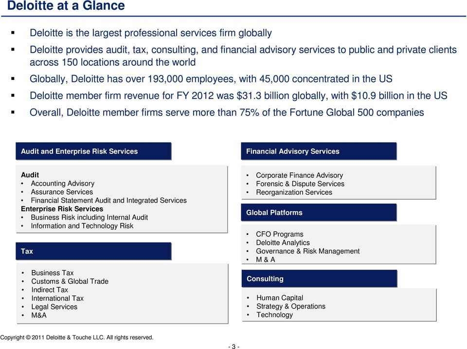 9 billion in the US Overall, Deloitte member firms serve more than 75% of the Fortune Global 500 companies Audit and Enterprise Risk Services Financial Advisory Services Audit Accounting Advisory