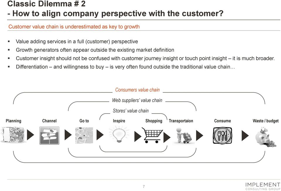 the existing market definition Customer insight should not be confused with customer journey insight or touch point insight it is much broader.