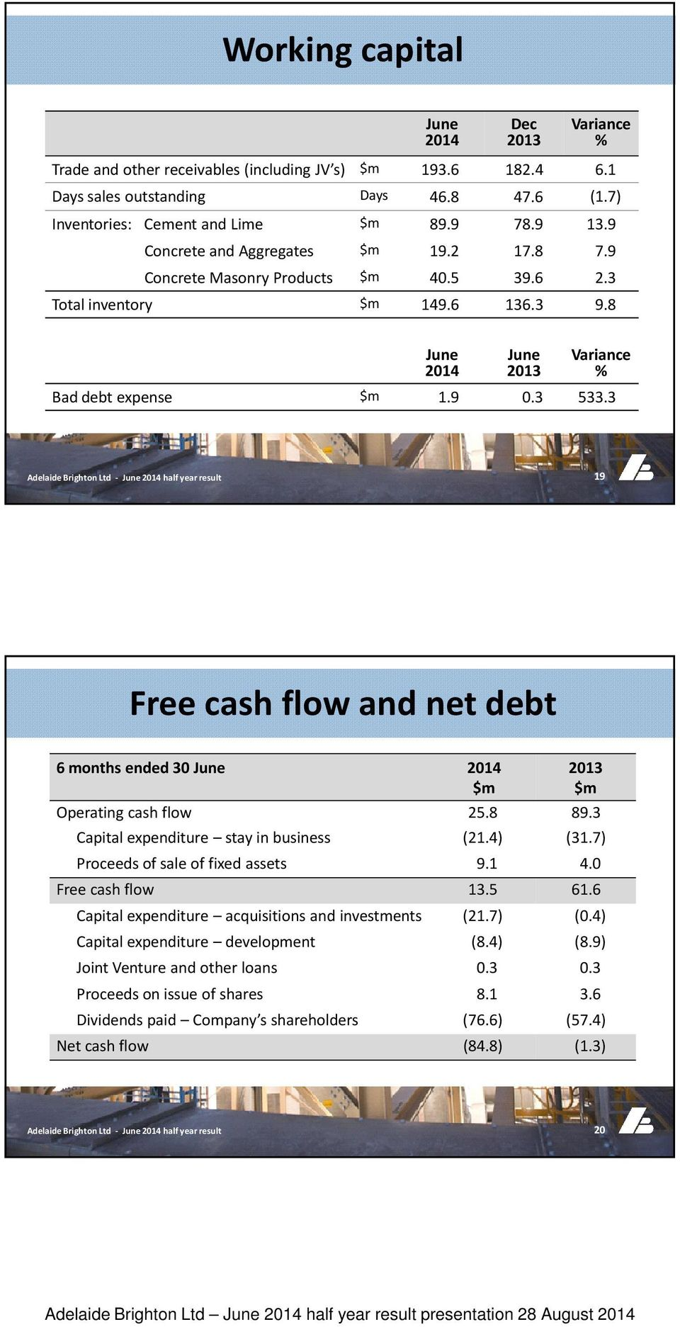 3 19 Free cash flow and net debt 6 months ended 30 June 2014 2013 Operating cash flow 25.8 89.3 Capital expenditure stay in business (21.4) (31.7) Proceeds of sale of fixed assets 9.1 4.