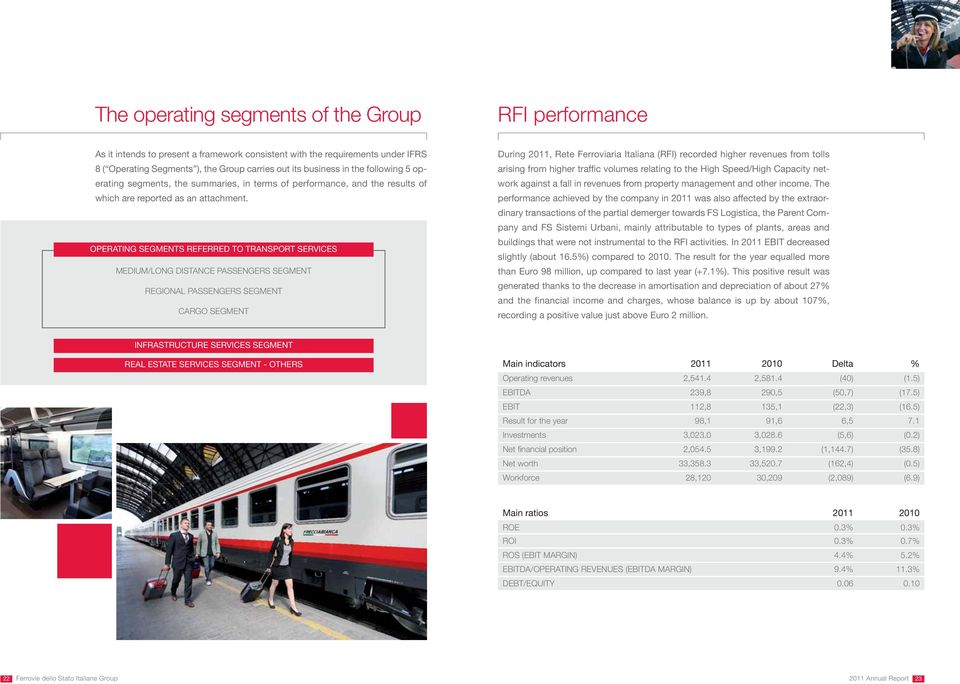 OPERATING SEGMENTS REFERRED TO TRANSPORT SERVICES MEDIUM/LONG DISTANCE PASSENGERS SEGMENT REGIONAL PASSENGERS SEGMENT CARGO SEGMENT During 2011, Rete Ferroviaria Italiana (RFI) recorded higher