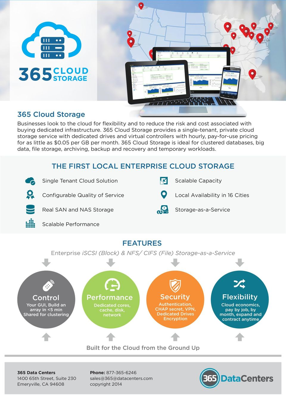 365 Cloud Storage is ideal for clustered databases, big data, file storage, archiving, backup and recovery and temporary workloads.