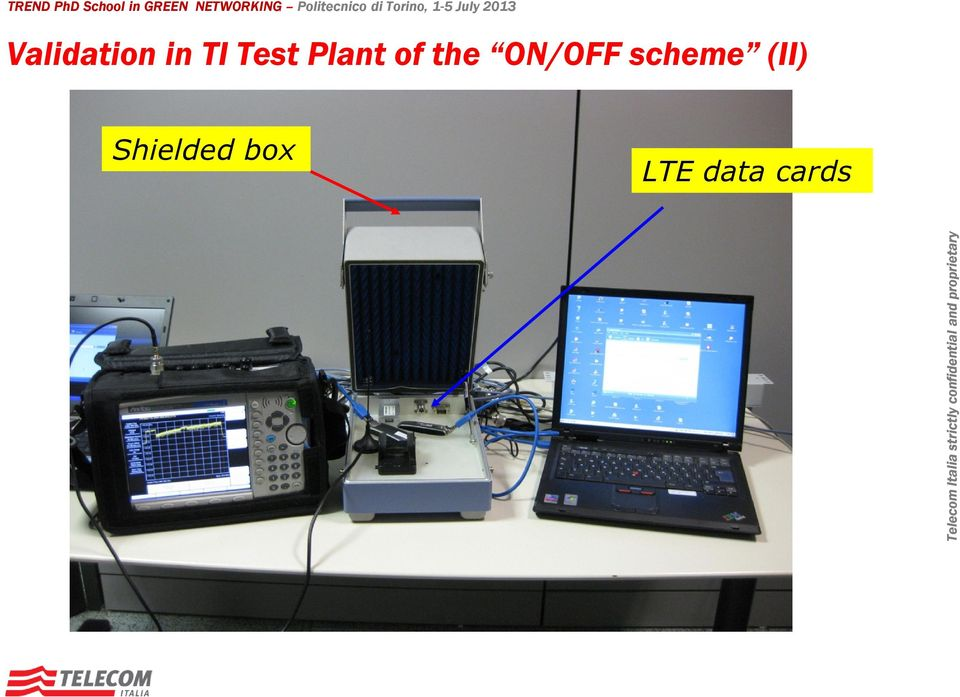 Validation in TI Test Plant of the