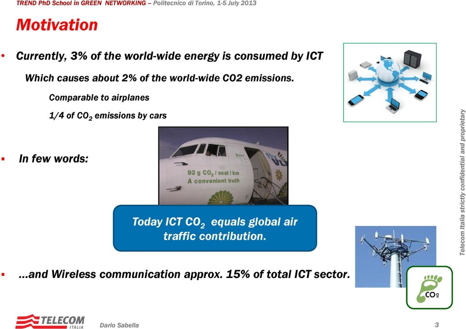 Comparable to airplanes 1/4 of CO 2 emissions by cars In few words: Today ICT CO