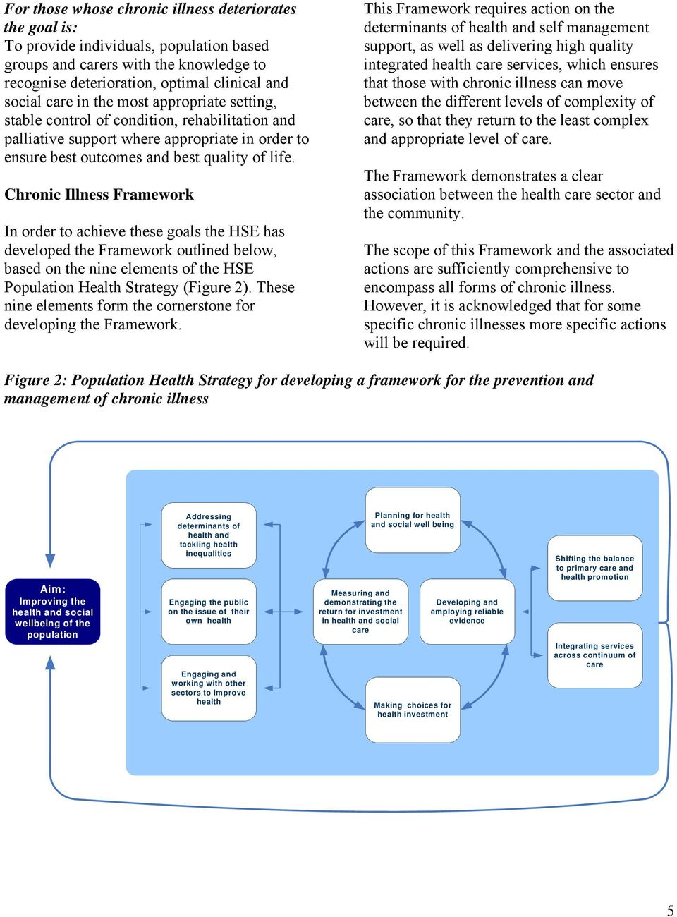 Chronic Illness Framework In order to achieve these goals the HSE has developed the Framework outlined below, based on the nine elements of the HSE Population Health Strategy (Figure 2).