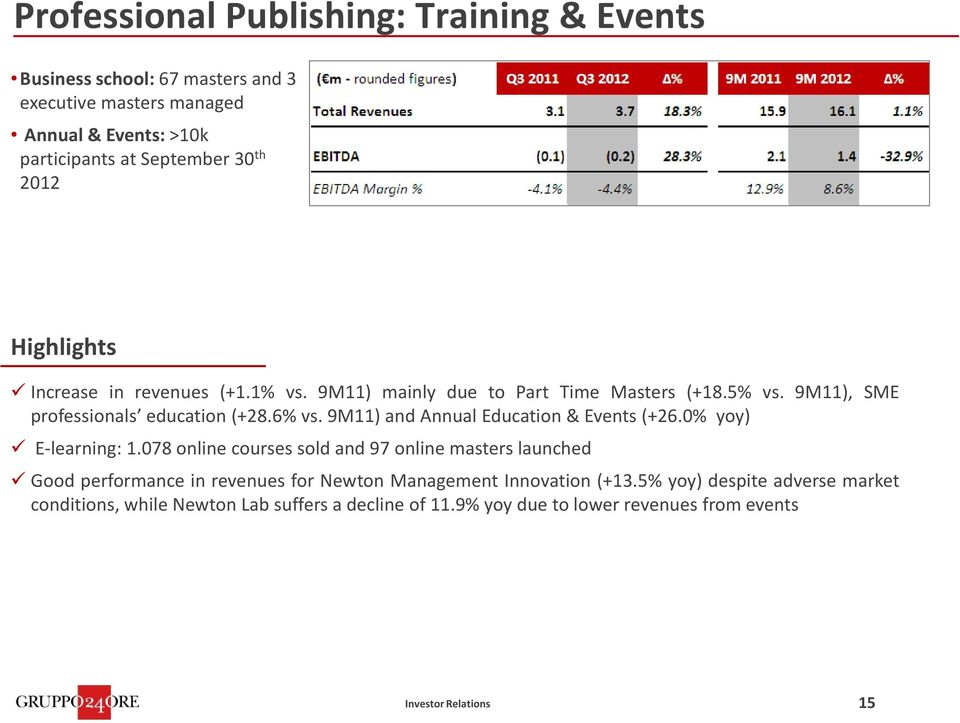 9M11) and Annual Education& Events(+26.0% yoy) E-learning: 1.