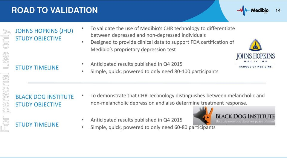 2015 Simple, quick, powered to only need 80-100 participants BLACK DOG INSTITUTE STUDY OBJECTIVE STUDY TIMELINE To demonstrate that CHR Technology distinguishes
