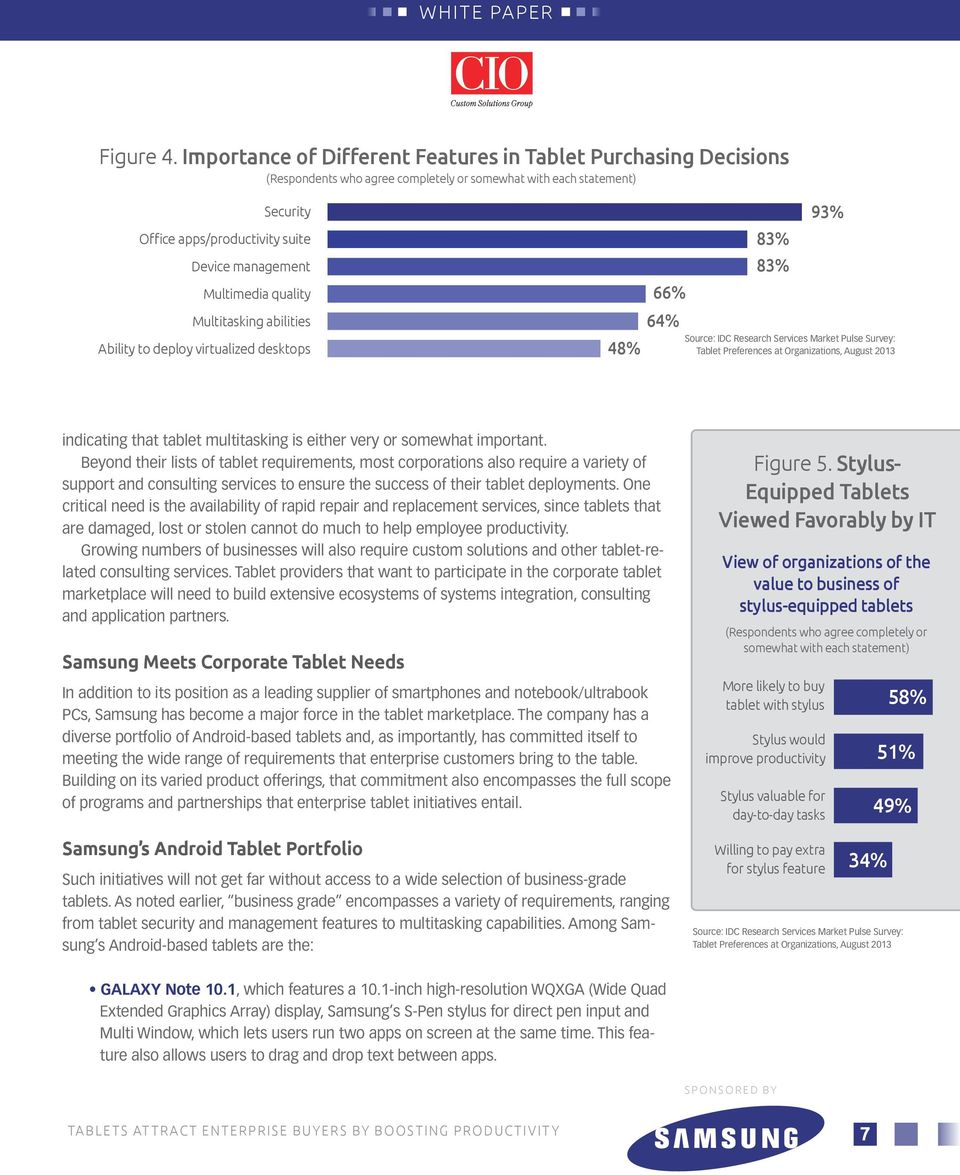 quality Multitasking abilities Ability to deploy virtualized desktops 48% 66% 64% 83% 83% 93% Source: IDC Research Services Market Pulse Survey: Tablet Preferences at Organizations, August 2013