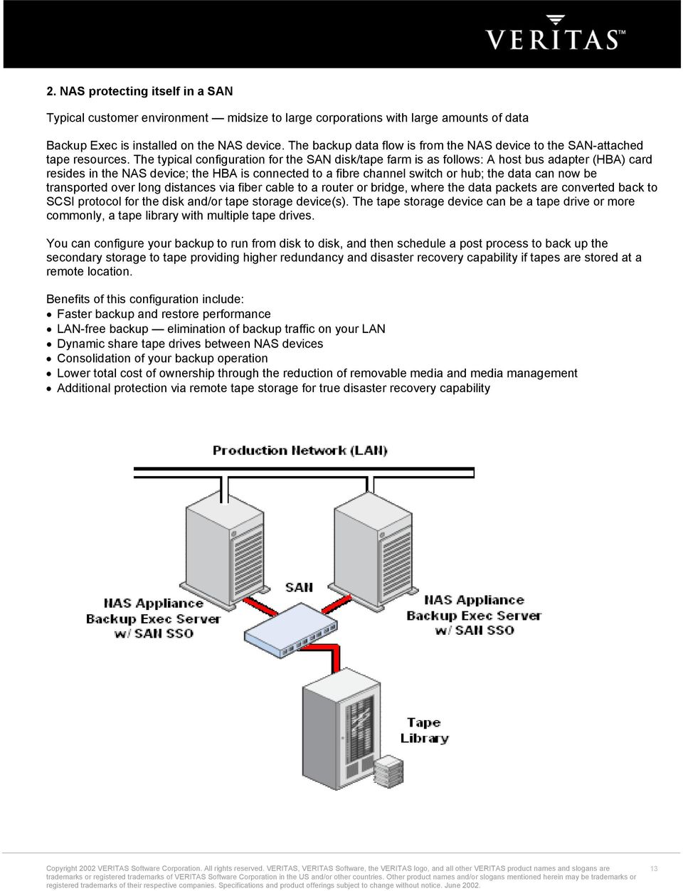 The typical configuration for the SAN disk/tape farm is as follows: A host bus adapter (HBA) card resides in the NAS device; the HBA is connected to a fibre channel switch or hub; the data can now be