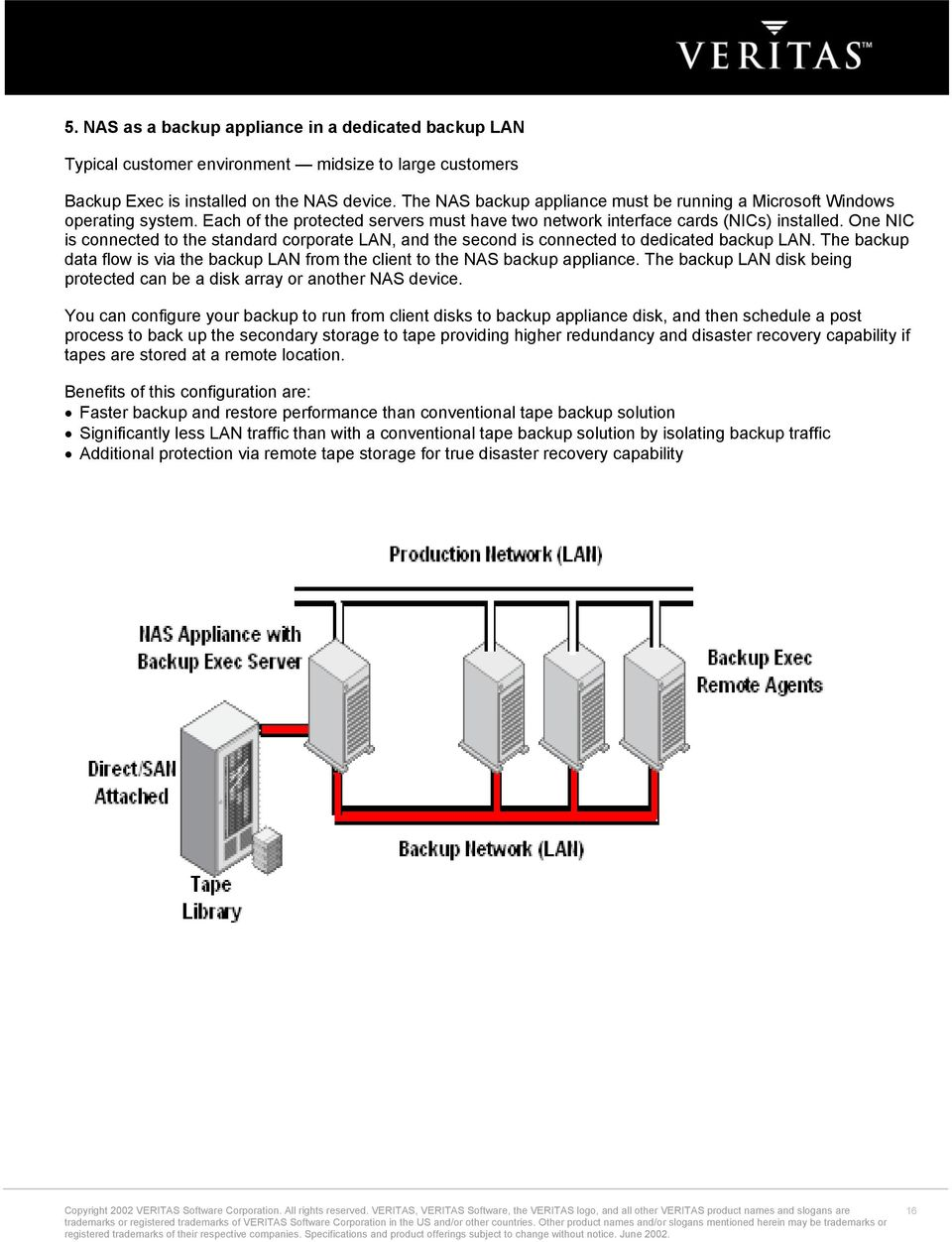 One NIC is connected to the standard corporate LAN, and the second is connected to dedicated backup LAN. The backup data flow is via the backup LAN from the client to the NAS backup appliance.