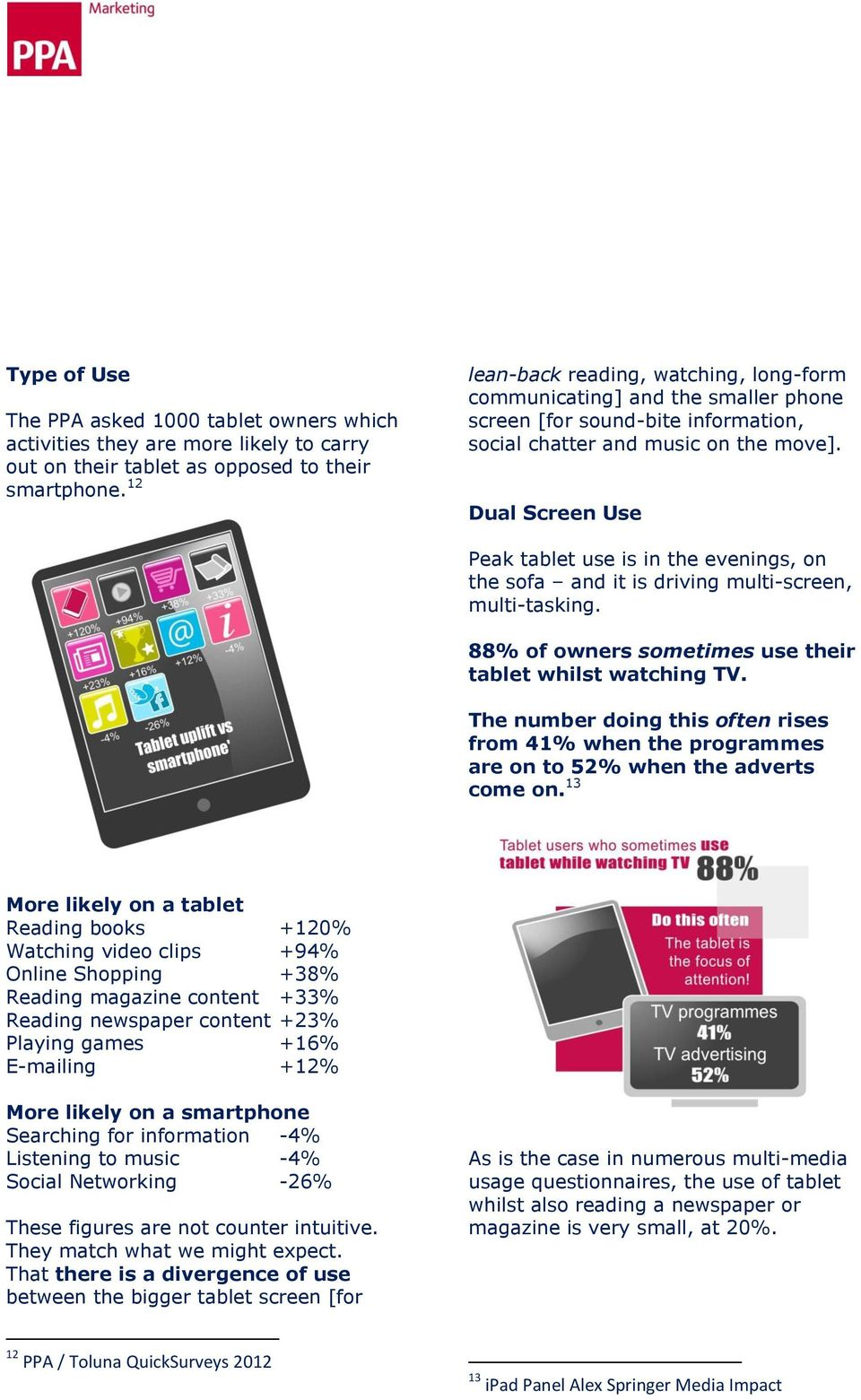 Dual Screen Use Peak tablet use is in the evenings, on the sofa and it is driving multi-screen, multi-tasking. 88% of owners sometimes use their tablet whilst watching TV.