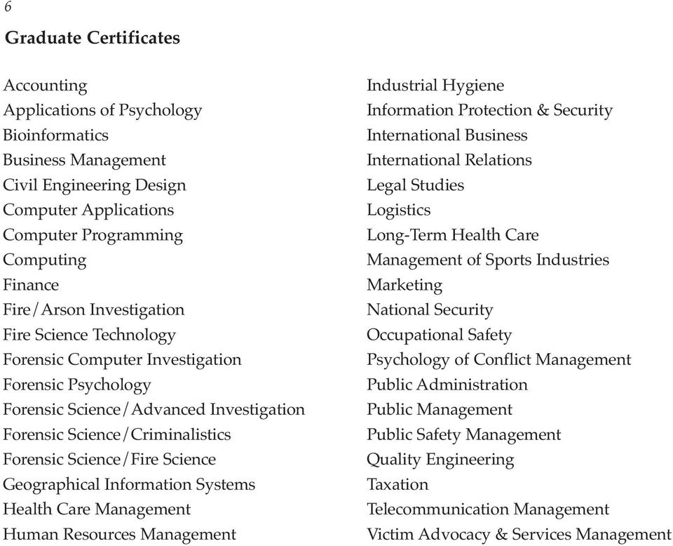 Geographical Information Systems Health Care Management Human Resources Management Industrial Hygiene Information Protection & Security International Business International Relations Legal Studies