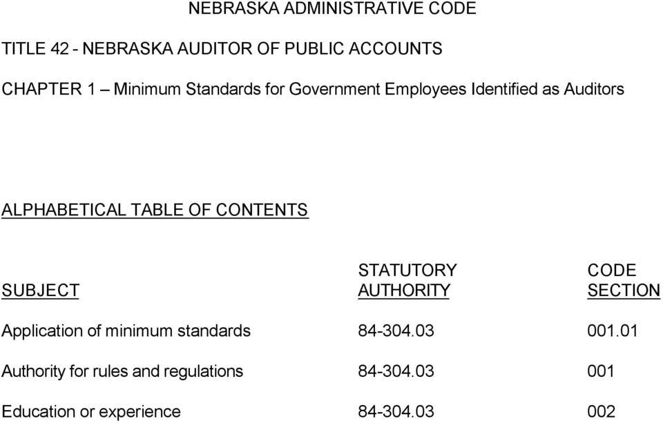 CONTENTS STATUTORY CODE SUBJECT AUTHORITY SECTION Application of minimum standards 84-304.