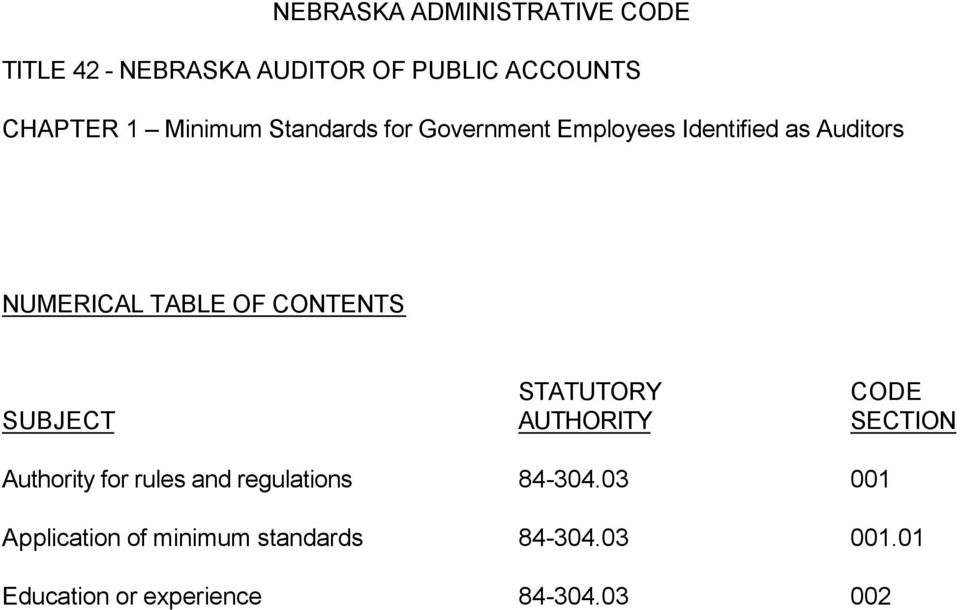 CONTENTS STATUTORY CODE SUBJECT AUTHORITY SECTION Authority for rules and regulations