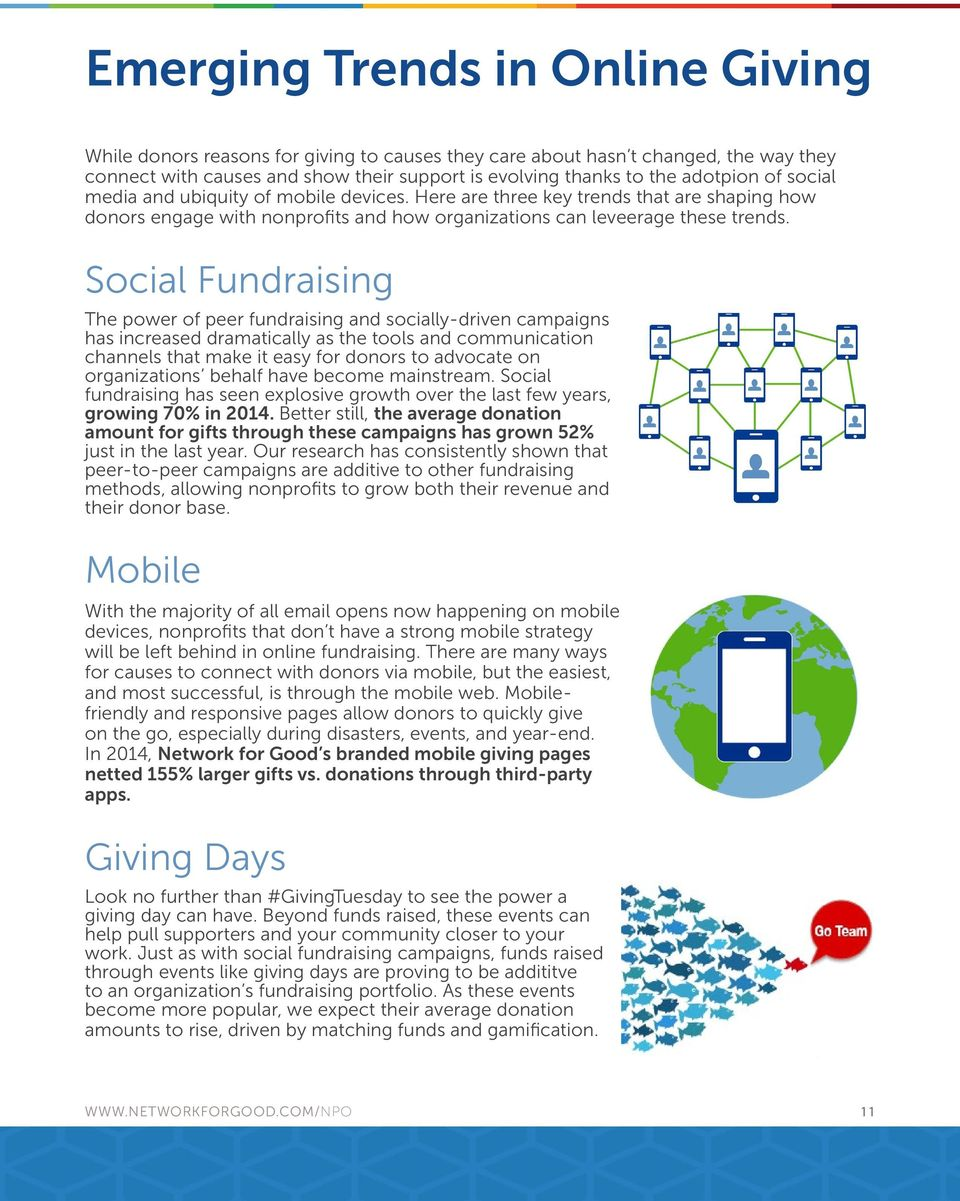 Social Fundraising The power of peer fundraising and socially-driven campaigns has increased dramatically as the tools and communication channels that make it easy for donors to advocate on