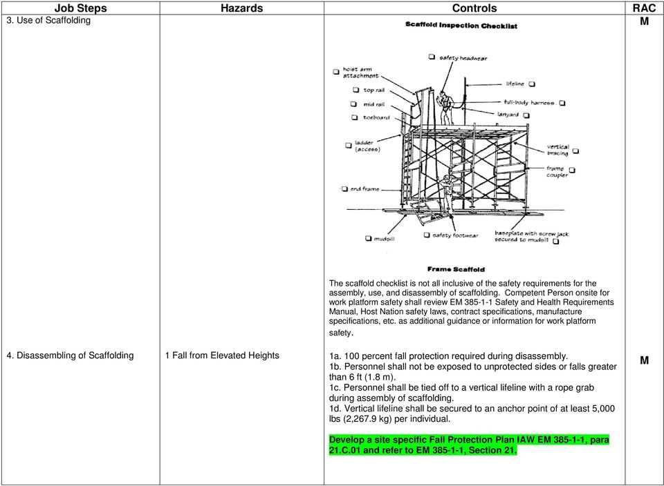 as additional guidance or information for work platform safety. 4. Disassembling of Scaffolding 1 Fall from Elevated Heights 1a. 100 percent fall protection required during disassembly. 1b.