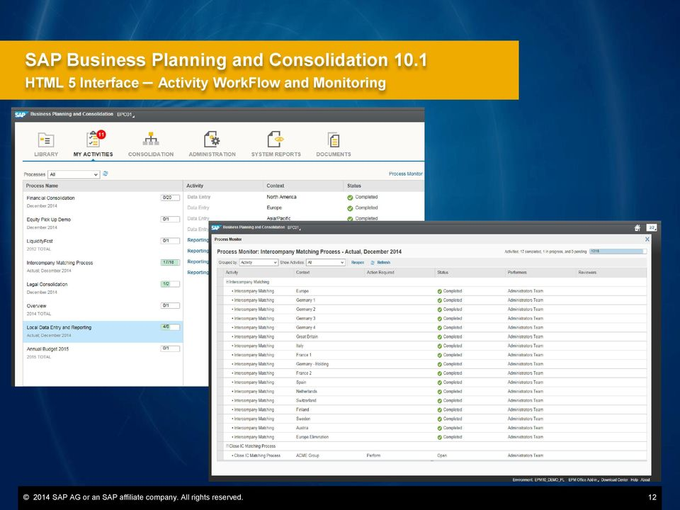 and Monitoring 2014 SAP AG or an SAP