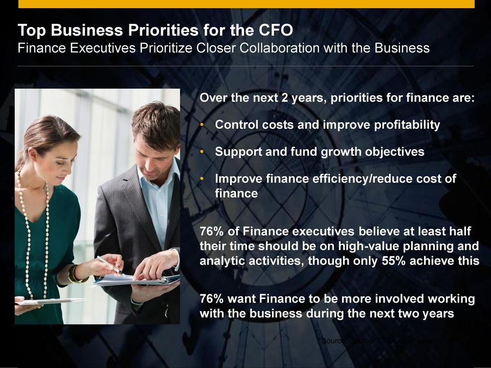 believe at least half their time should be on high-value planning and analytic activities, though only 55% achieve this 76% want Finance to be more involved