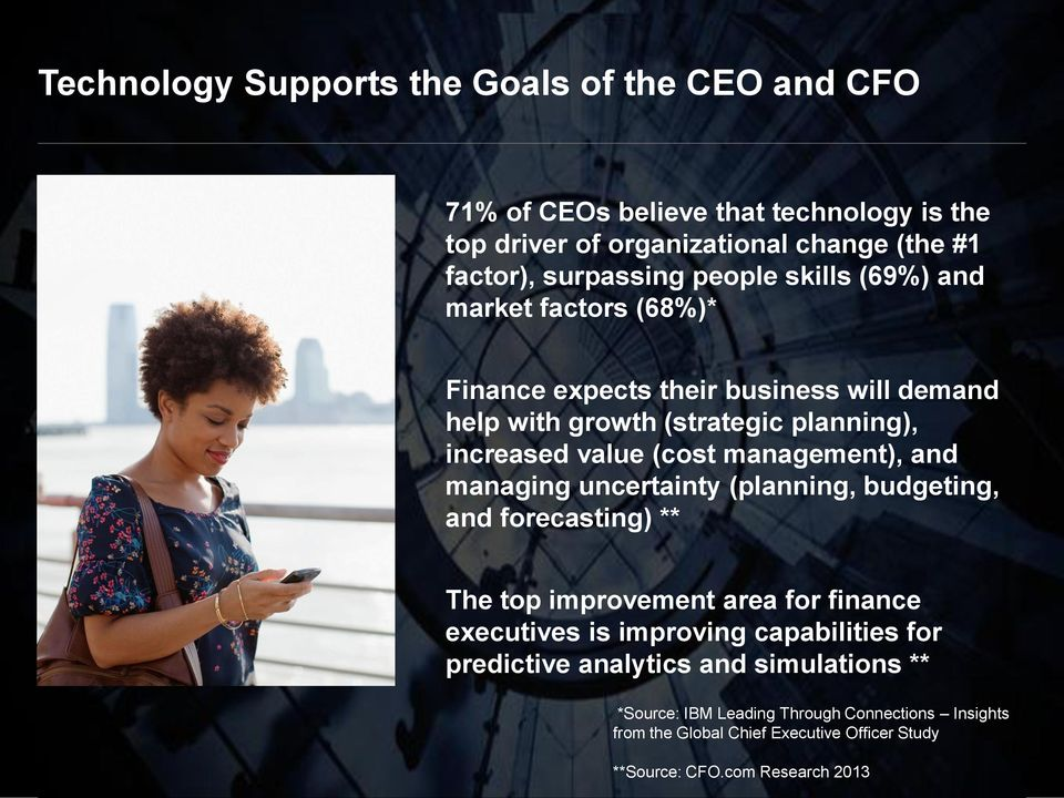 (planning, budgeting, and forecasting) ** The top improvement area for finance executives is improving capabilities for predictive analytics and simulations ** *Source: IBM