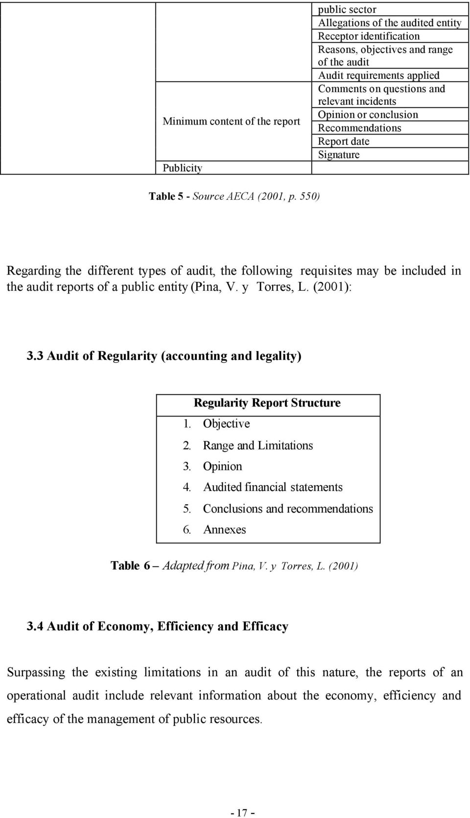 550) Regarding the different types of audit, the following requisites may be included in the audit reports of a public entity (Pina, V. y Torres, L. (2001): 3.